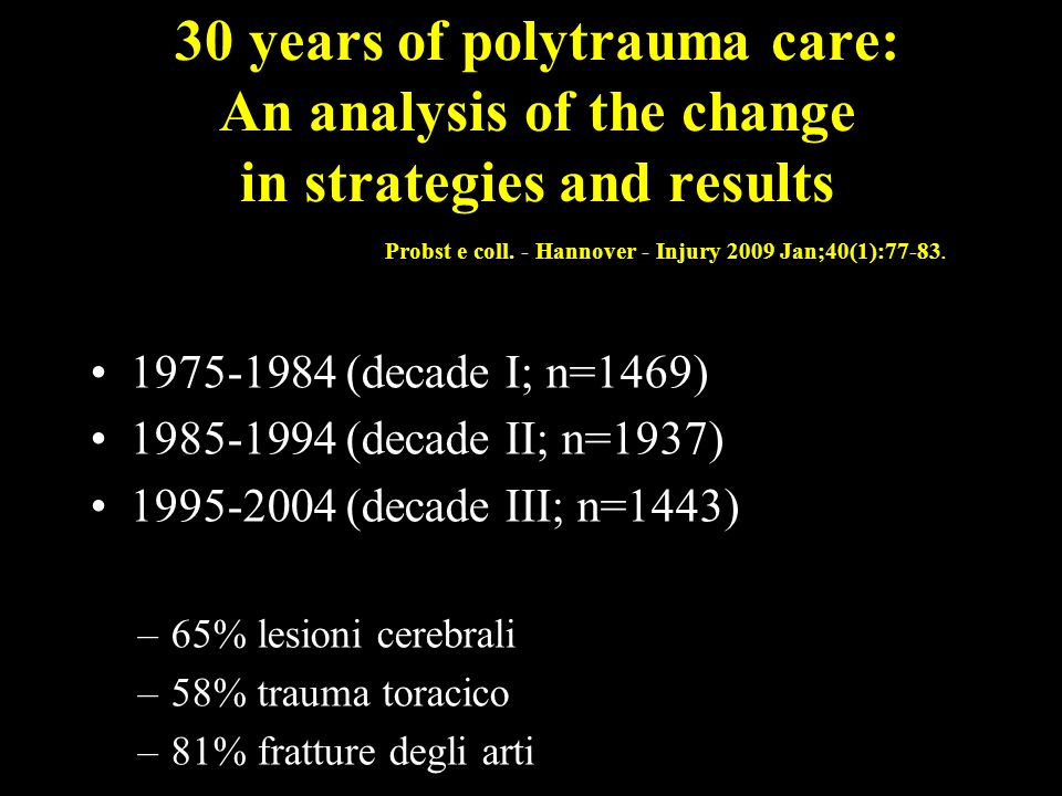 30 years of polytrauma care: An analysis of the change in strategies and results