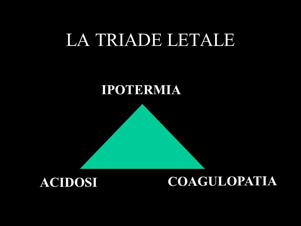 LA TRIADE LETALE IPOTERMIA ACIDOSI COAGULOPATIA