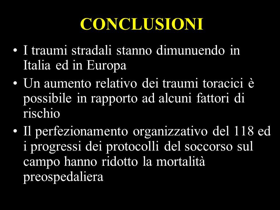 CONCLUSIONI I traumi stradali stanno dimunuendo in Italia ed in Europa