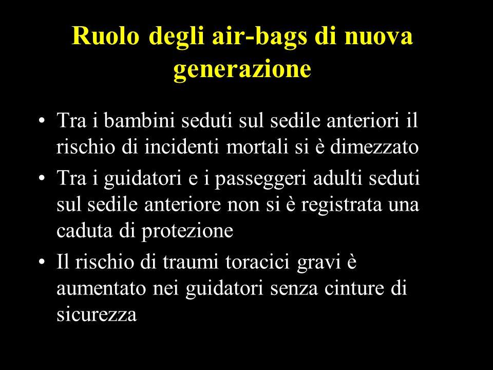 Ruolo degli air-bags di nuova generazione