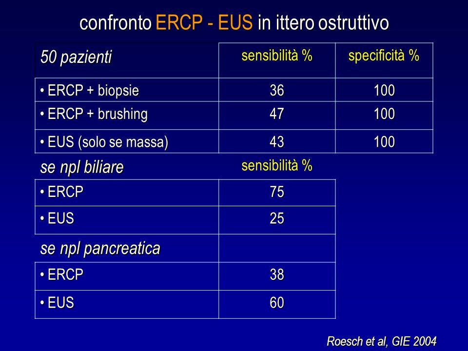 confronto ERCP - EUS in ittero ostruttivo