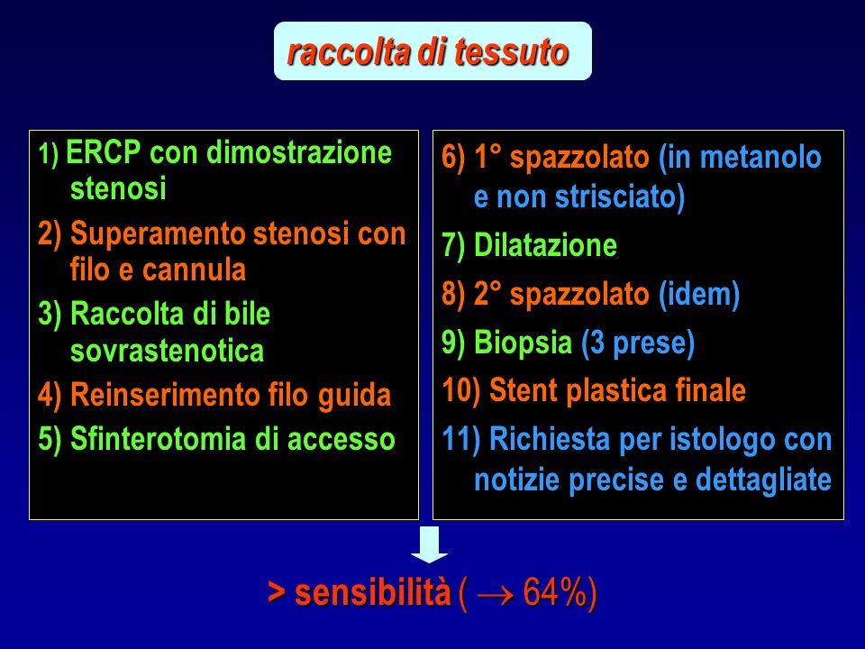 raccolta di tessuto > sensibilità (  64%)