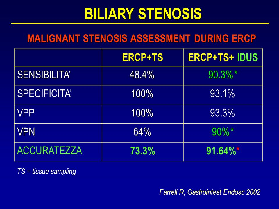 MALIGNANT STENOSIS ASSESSMENT DURING ERCP