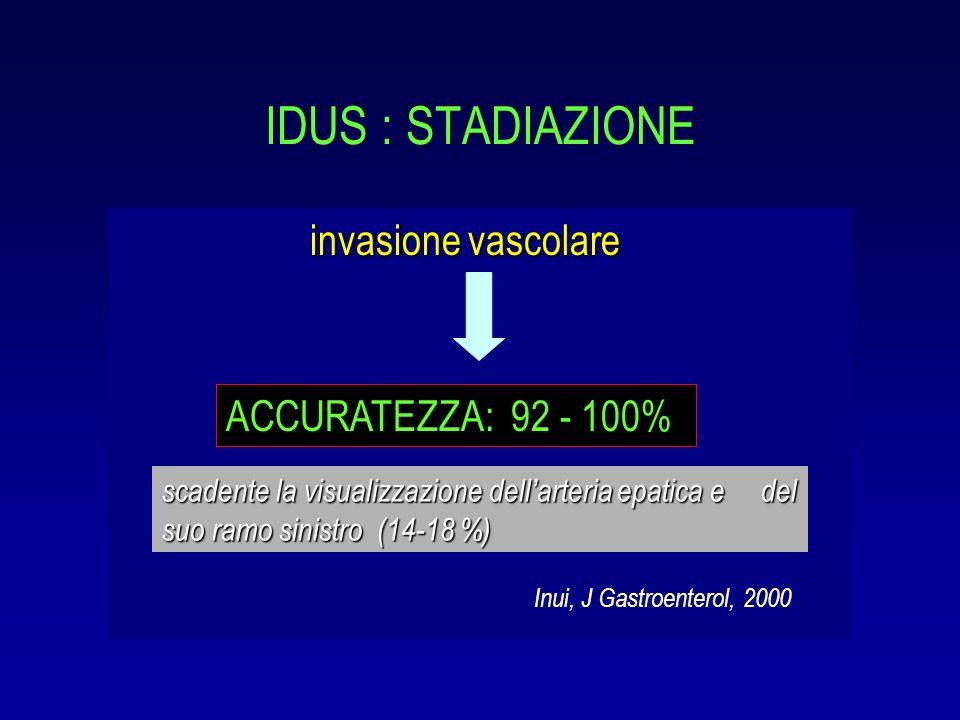 IDUS : STADIAZIONE invasione vascolare ACCURATEZZA: 92 - 100%