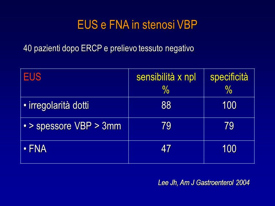 EUS e FNA in stenosi VBP EUS sensibilità x npl % specificità %