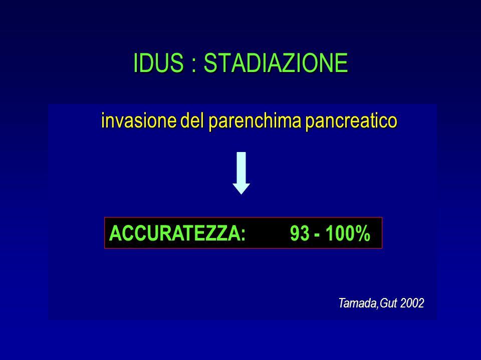 IDUS : STADIAZIONE invasione del parenchima pancreatico