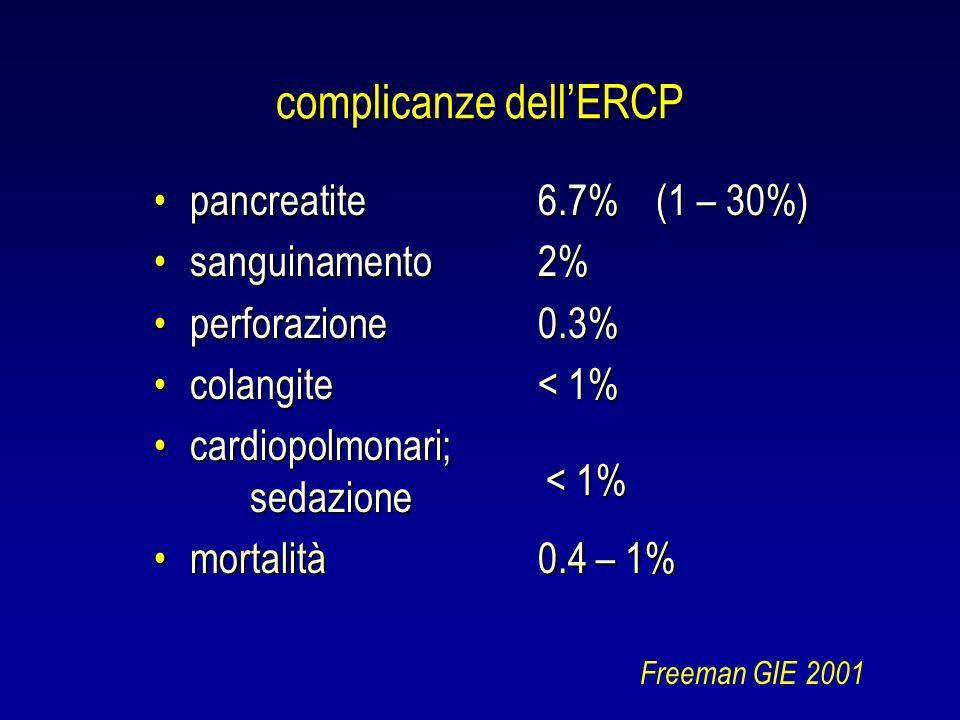 complicanze dell'ERCP