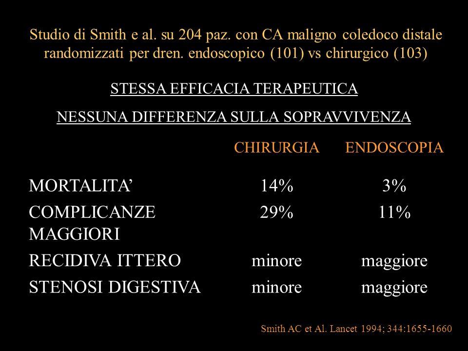 MORTALITA' 14% 3% COMPLICANZE MAGGIORI 29% 11% RECIDIVA ITTERO minore