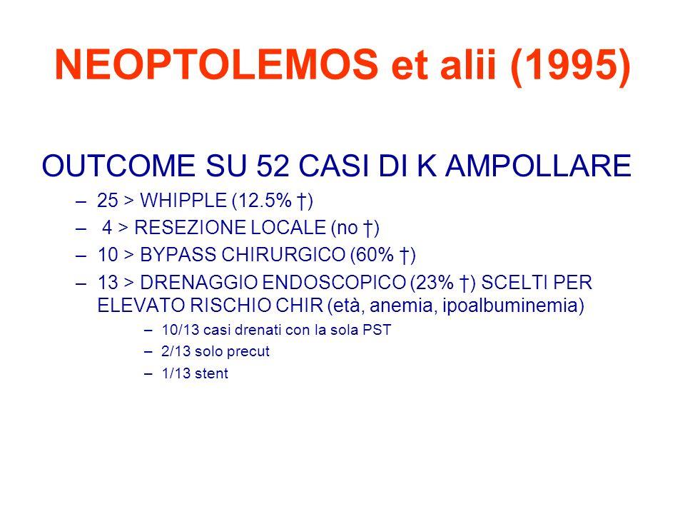 NEOPTOLEMOS et alii (1995) OUTCOME SU 52 CASI DI K AMPOLLARE