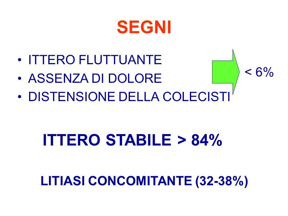 SEGNI ITTERO STABILE > 84% ITTERO FLUTTUANTE ASSENZA DI DOLORE