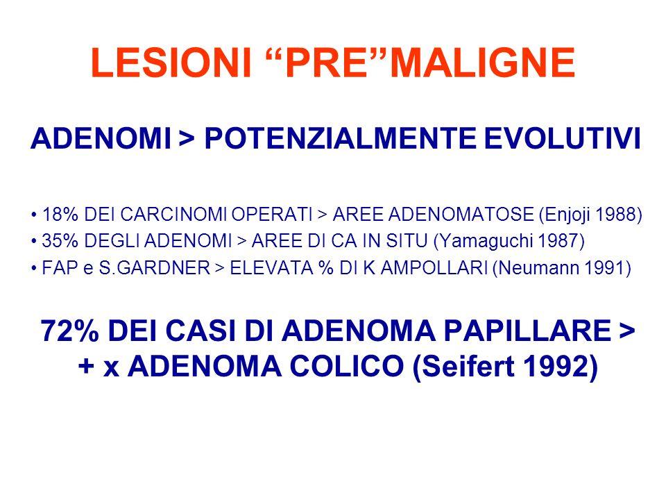 LESIONI PRE MALIGNE ADENOMI > POTENZIALMENTE EVOLUTIVI