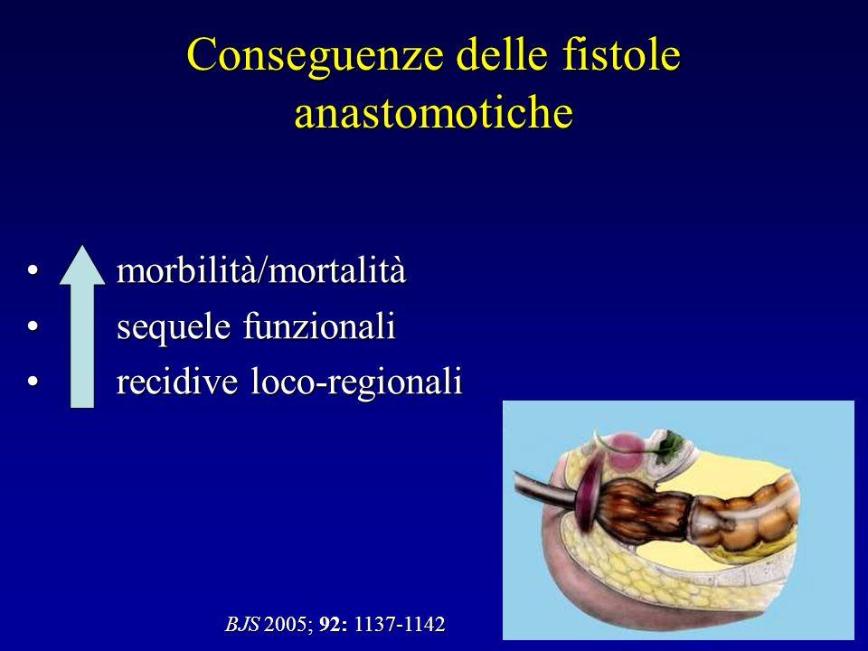 Conseguenze delle fistole anastomotiche