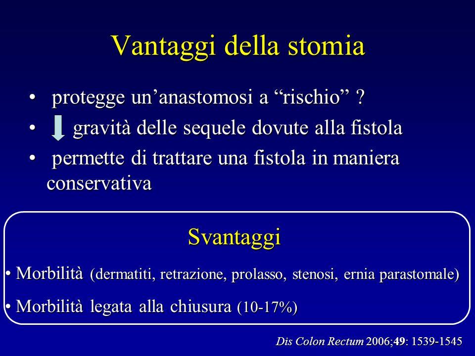 Vantaggi della stomia Svantaggi protegge un'anastomosi a rischio