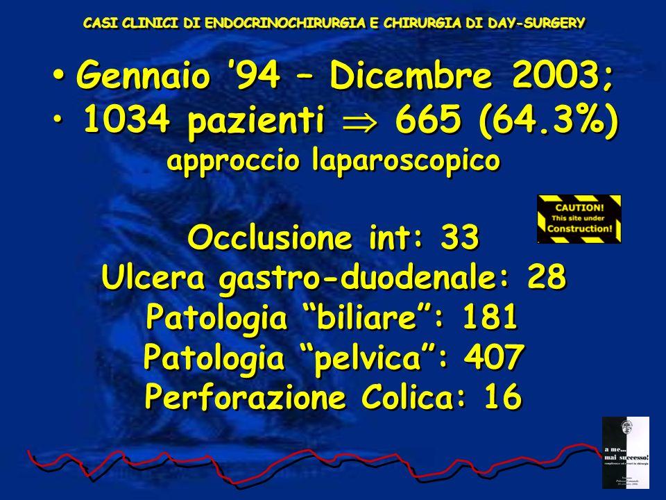CASI CLINICI DI ENDOCRINOCHIRURGIA E CHIRURGIA DI DAY-SURGERY