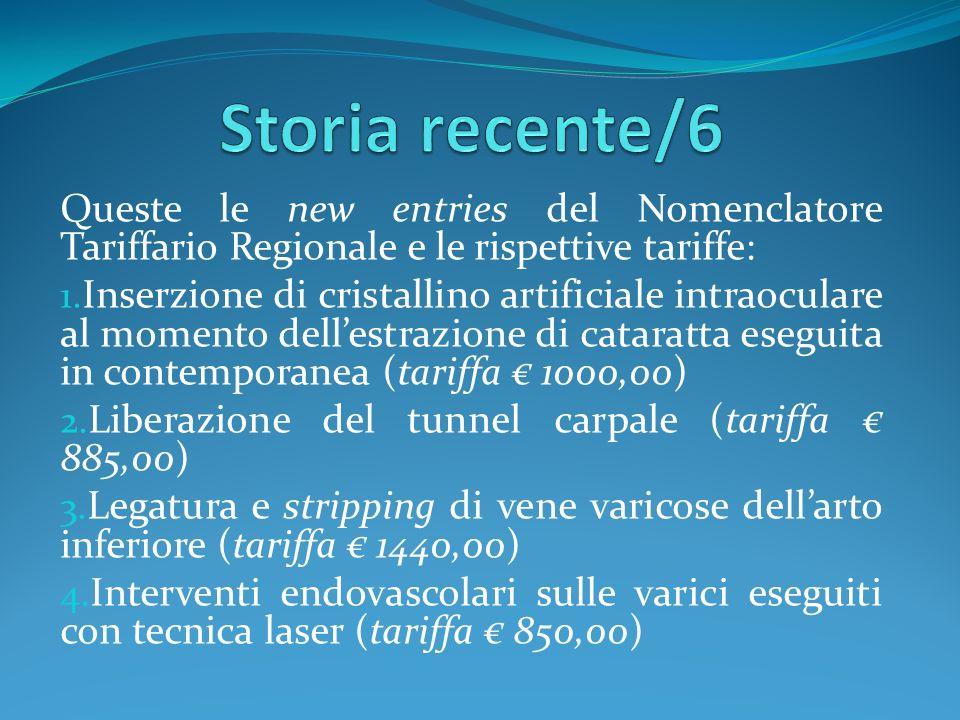 Storia recente/6Queste le new entries del Nomenclatore Tariffario Regionale e le rispettive tariffe: