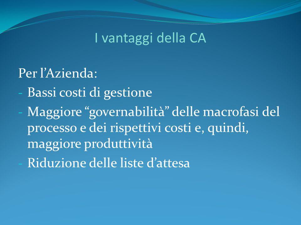 I vantaggi della CA Per l'Azienda: Bassi costi di gestione