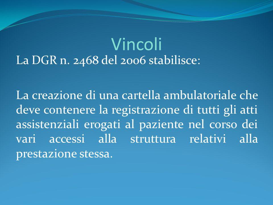 Vincoli La DGR n. 2468 del 2006 stabilisce: