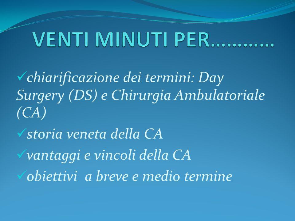 VENTI MINUTI PER………… chiarificazione dei termini: Day Surgery (DS) e Chirurgia Ambulatoriale (CA) storia veneta della CA.