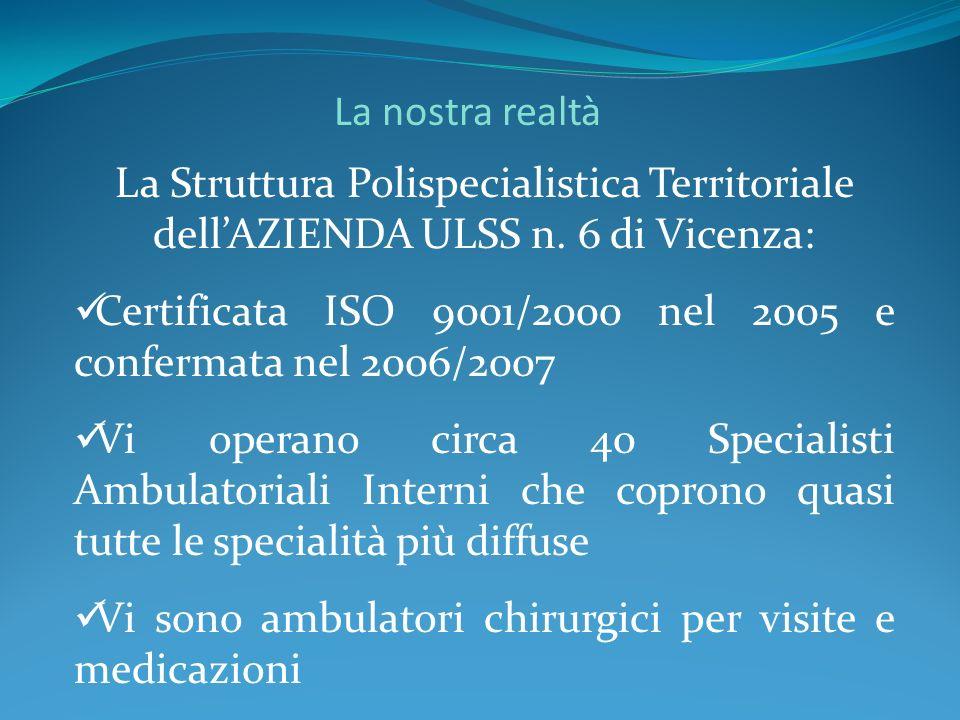 La nostra realtà La Struttura Polispecialistica Territoriale dell'AZIENDA ULSS n. 6 di Vicenza: