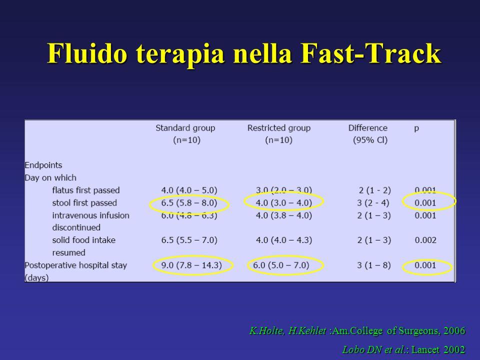 Fluido terapia nella Fast-Track