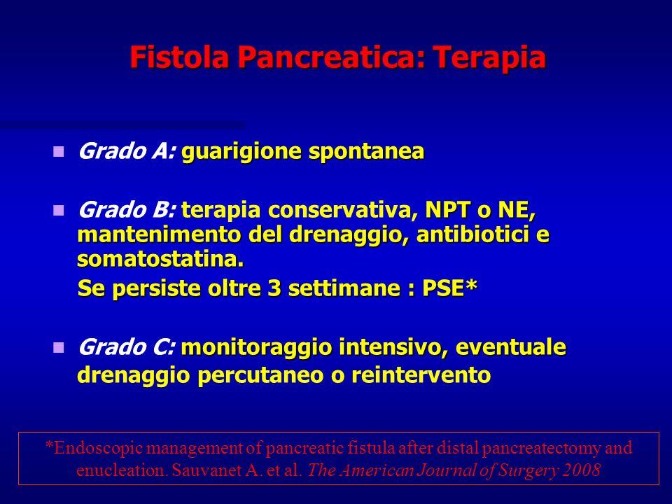 Fistola Pancreatica: Terapia