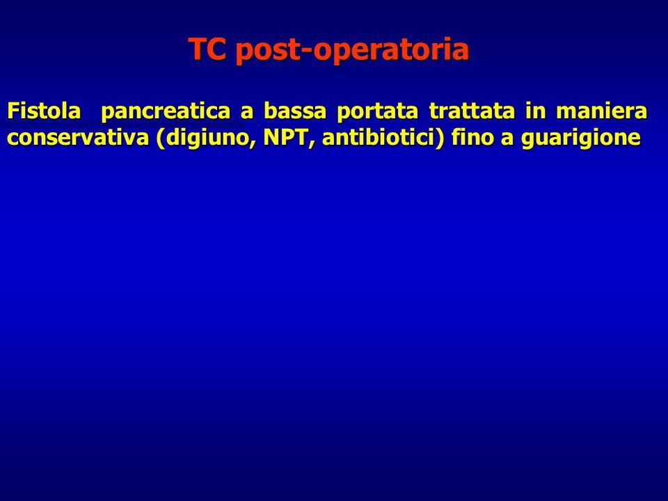 TC post-operatoria Fistola pancreatica a bassa portata trattata in maniera conservativa (digiuno, NPT, antibiotici) fino a guarigione.