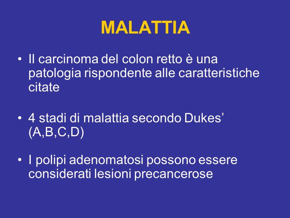 MALATTIA Il carcinoma del colon retto è una patologia rispondente alle caratteristiche citate. 4 stadi di malattia secondo Dukes' (A,B,C,D)