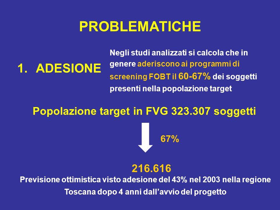 PROBLEMATICHE ADESIONE Popolazione target in FVG 323.307 soggetti