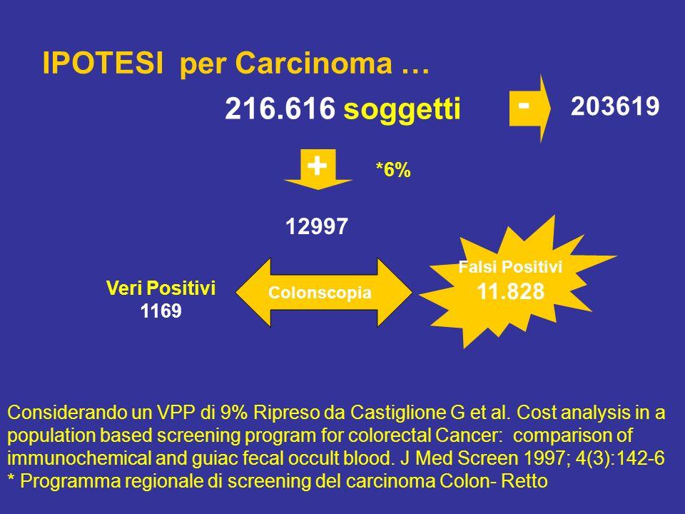 IPOTESI per Carcinoma …