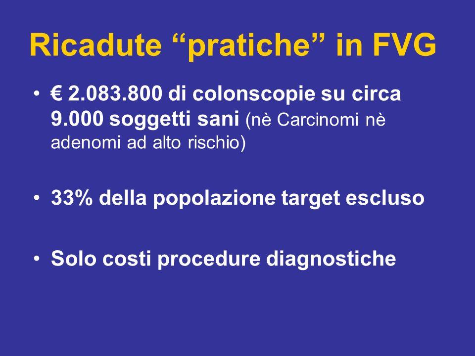 Ricadute pratiche in FVG