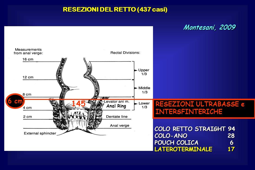RESEZIONI DEL RETTO (437 casi)