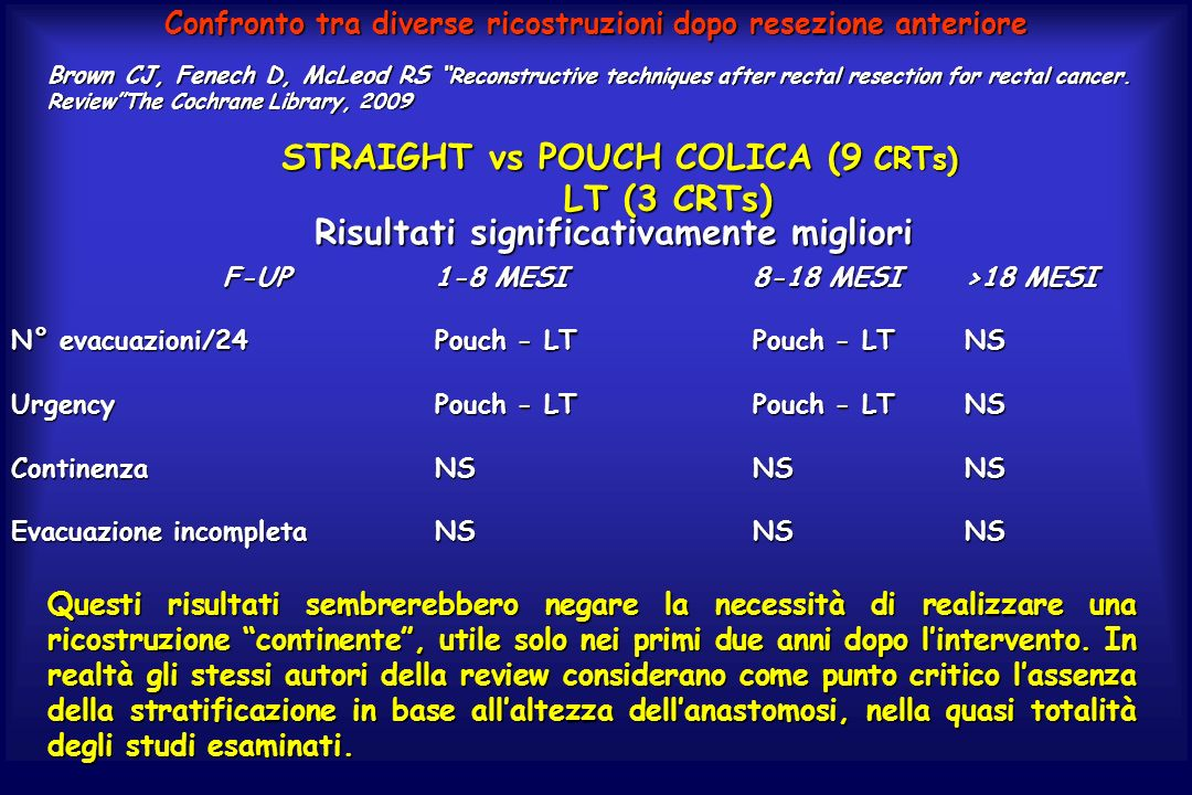 STRAIGHT vs POUCH COLICA (9 CRTs) LT (3 CRTs)