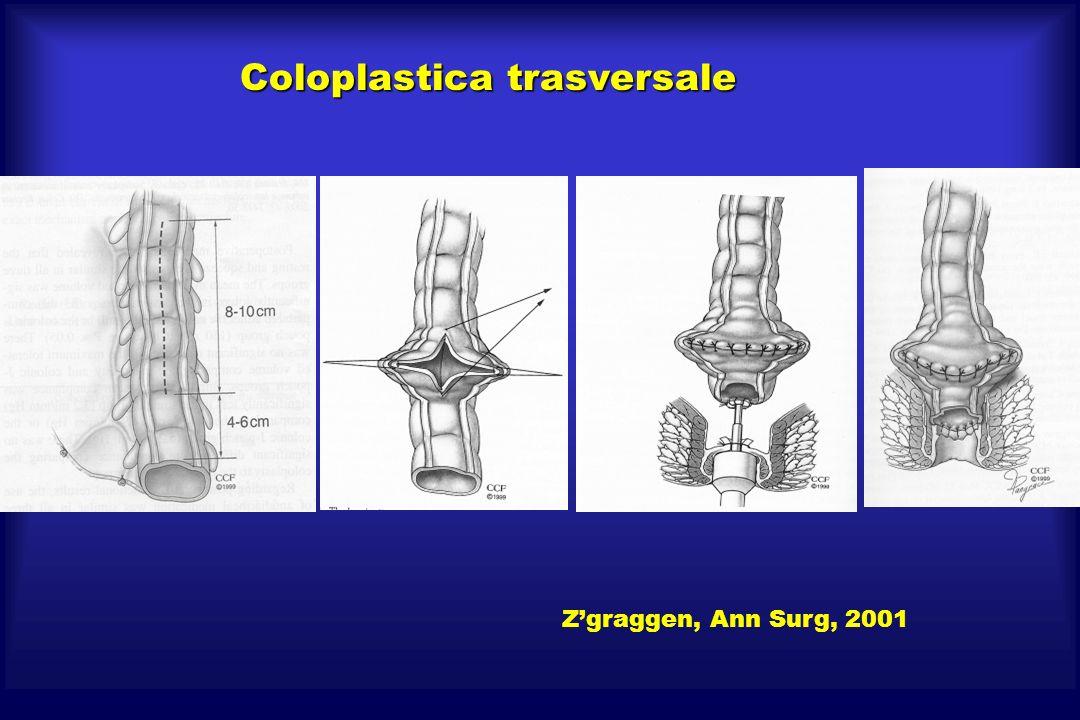Coloplastica trasversale
