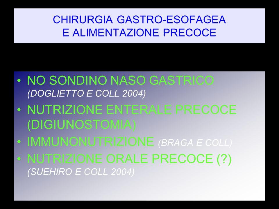 CHIRURGIA GASTRO-ESOFAGEA E ALIMENTAZIONE PRECOCE