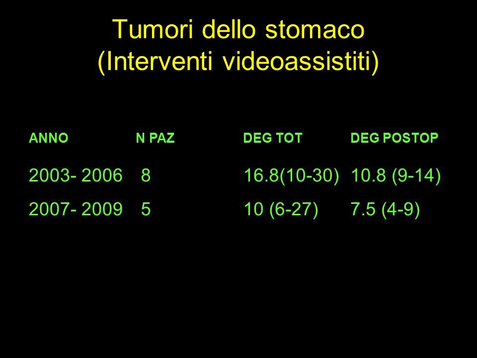 Tumori dello stomaco (Interventi videoassistiti)