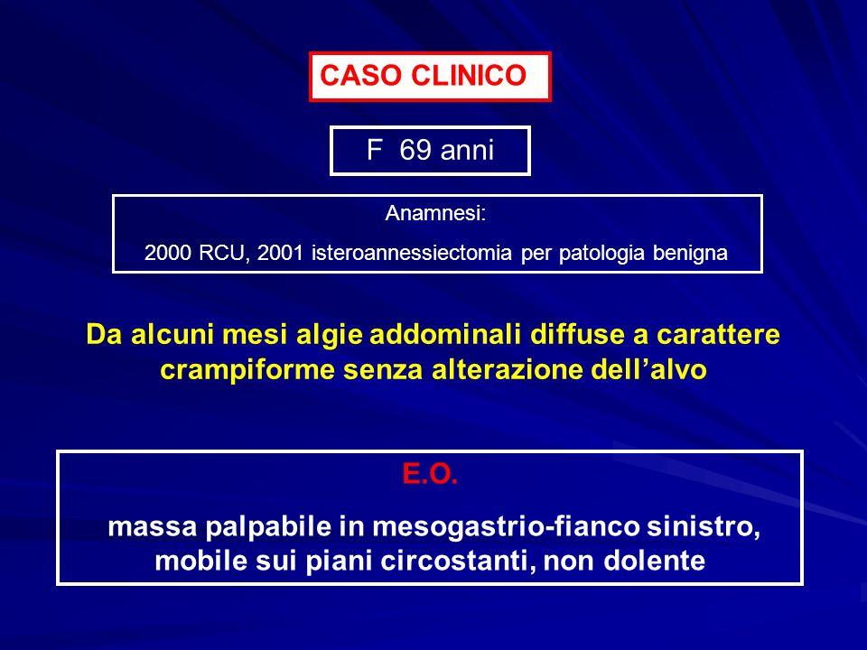 2000 RCU, 2001 isteroannessiectomia per patologia benigna