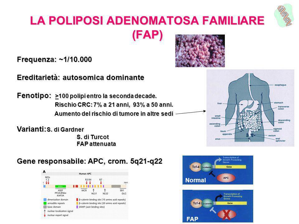 LA POLIPOSI ADENOMATOSA FAMILIARE (FAP)