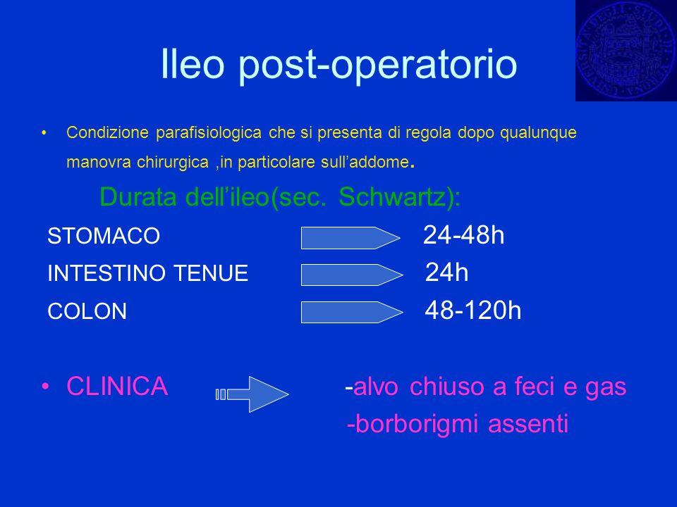 Ileo post-operatorio Durata dell'ileo(sec. Schwartz):