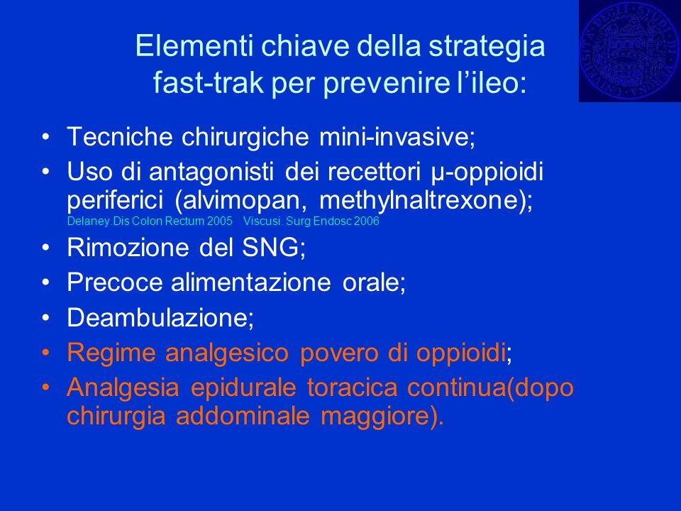 Elementi chiave della strategia fast-trak per prevenire l'ileo: