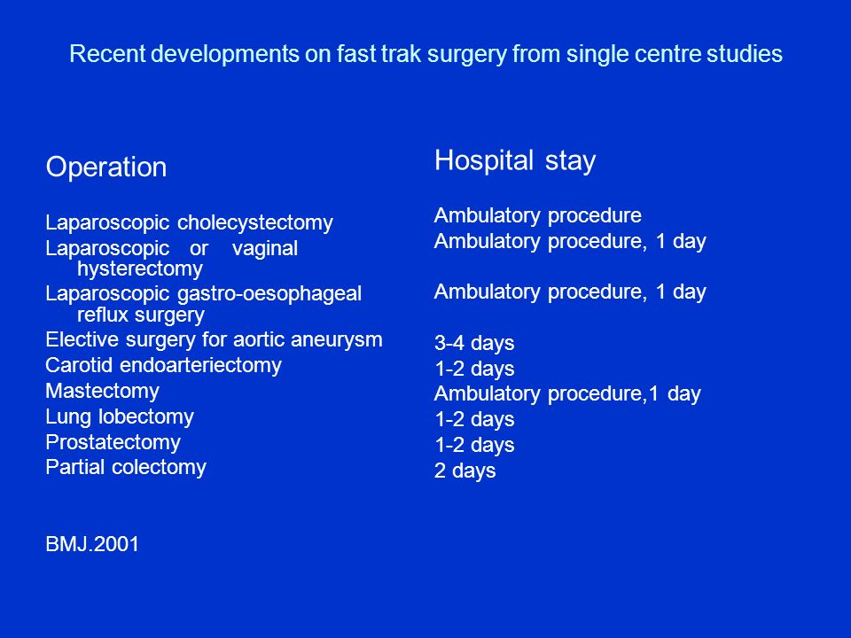 Recent developments on fast trak surgery from single centre studies