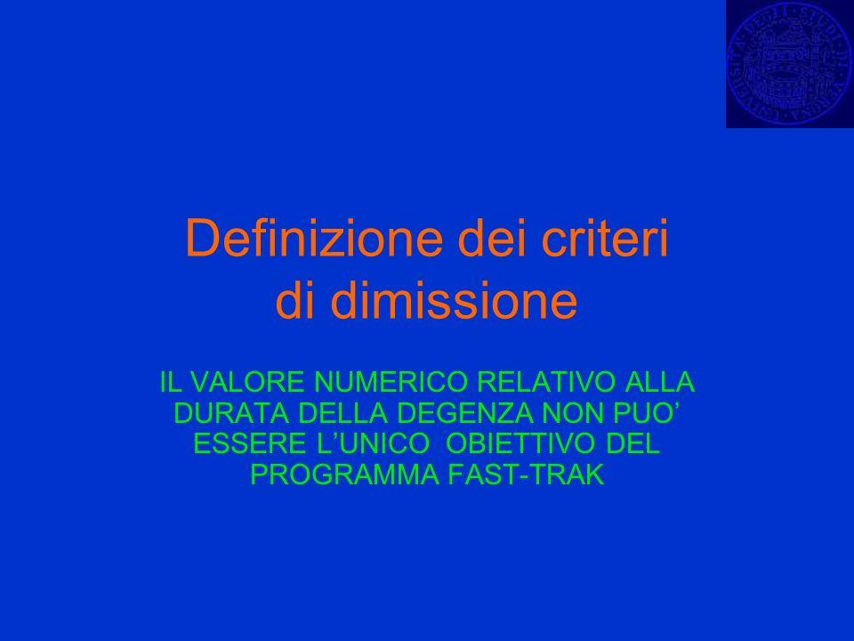 Definizione dei criteri di dimissione