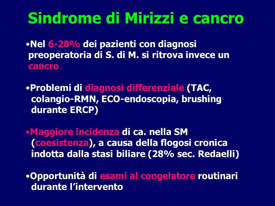 Sindrome di Mirizzi e cancro