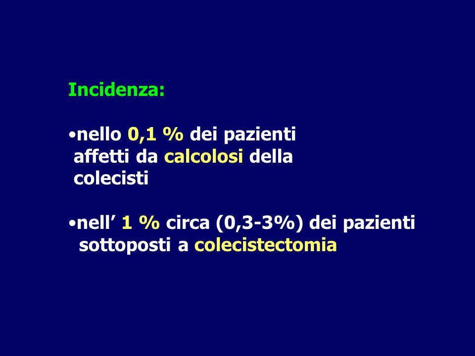 Incidenza: nello 0,1 % dei pazienti. affetti da calcolosi della. colecisti. nell' 1 % circa (0,3-3%) dei pazienti.