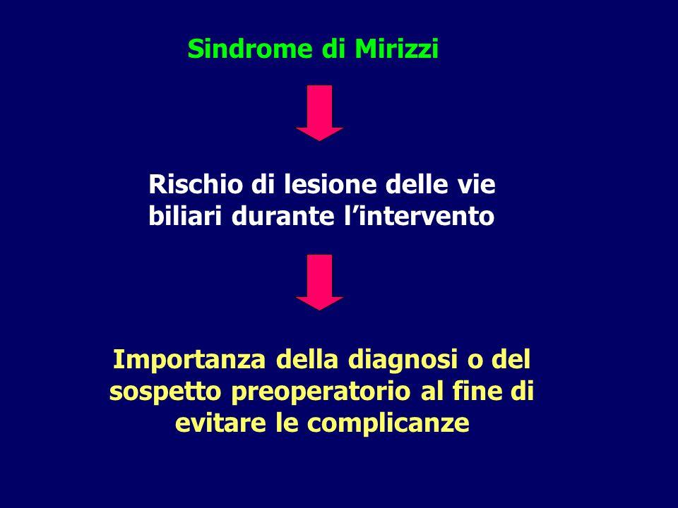 Sindrome di Mirizzi Rischio di lesione delle vie biliari durante l'intervento.