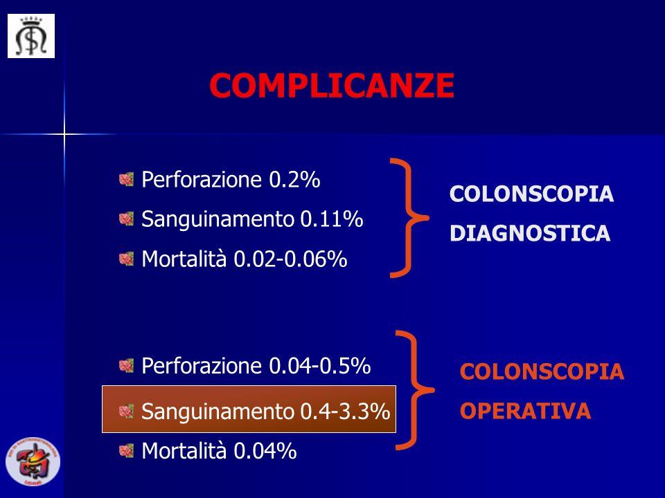 COMPLICANZE Perforazione 0.2% Sanguinamento 0.11% COLONSCOPIA