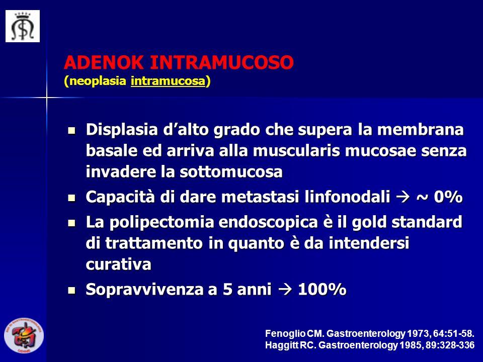 ADENOK INTRAMUCOSO (neoplasia intramucosa)