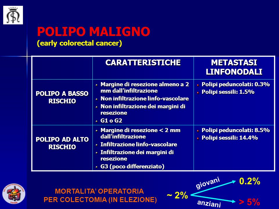 POLIPO MALIGNO (early colorectal cancer)