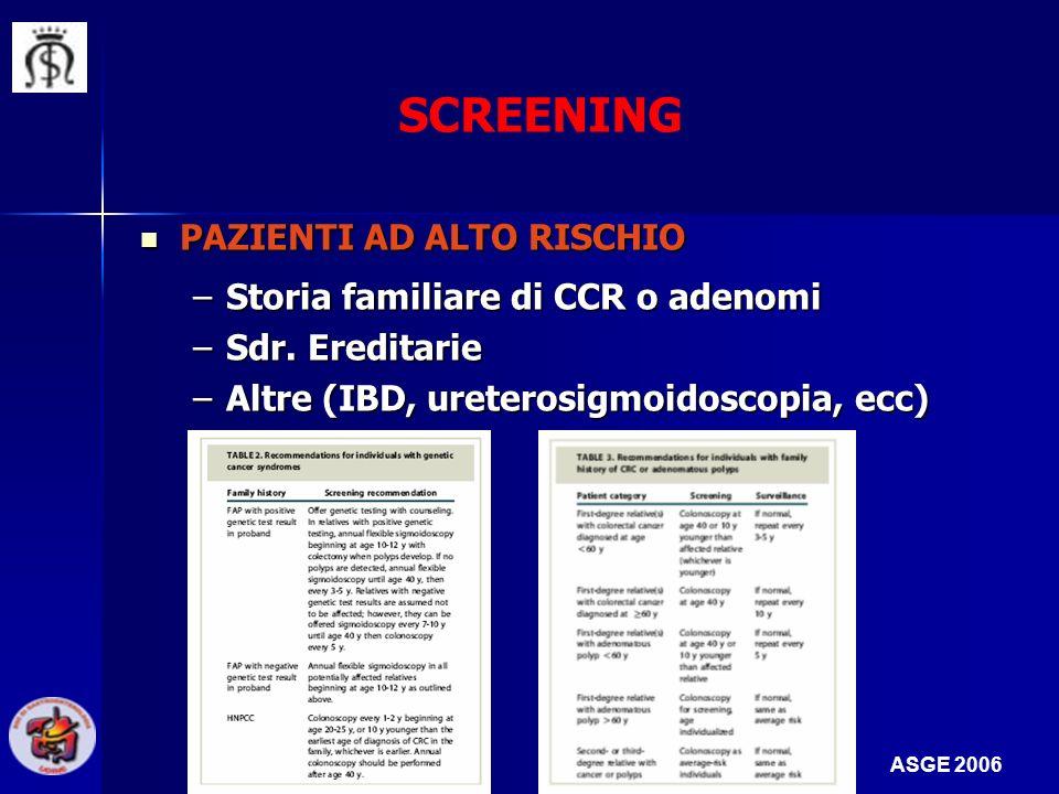SCREENING PAZIENTI AD ALTO RISCHIO Storia familiare di CCR o adenomi