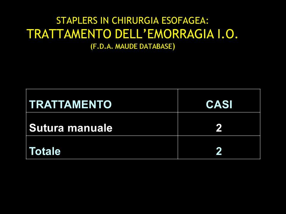 TRATTAMENTO CASI Sutura manuale 2 Totale