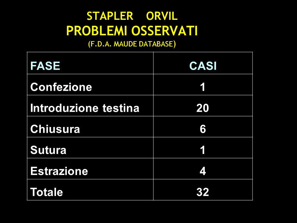 STAPLER ORVIL PROBLEMI OSSERVATI (F.D.A. MAUDE DATABASE)